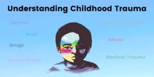 Understanding Childhood Trauma