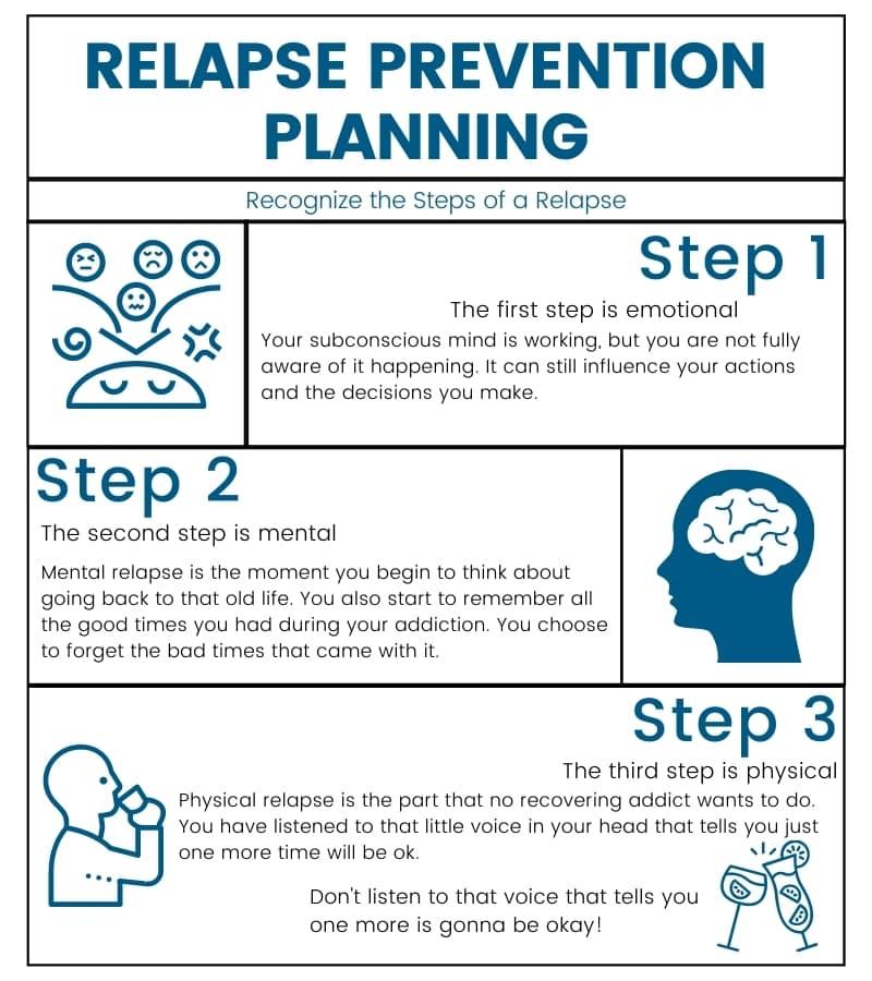 relapse-prevention